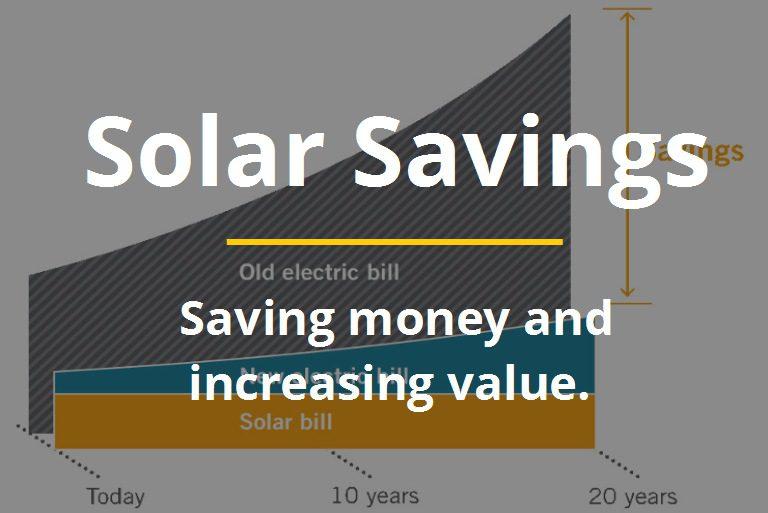 SunRa Solar Savings